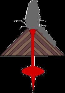 中1理科 火山活動と火山噴出物まとめと問題