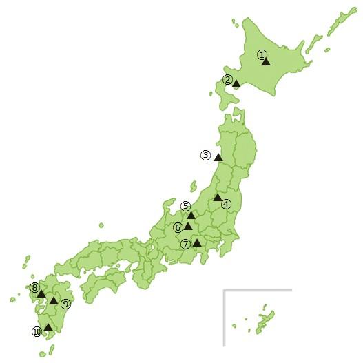 日本の主な山