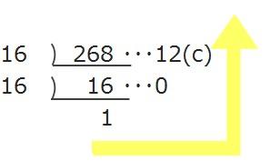 【小学生でもできる!】 16進法と10進法の変換方法は?