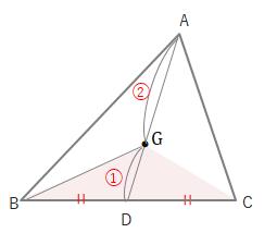 高校数学A【図形の性質】三角形の重心・垂心・傍心まとめと問題