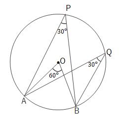 高校数学A【図形の性質】円周角と中心角まとめと問題