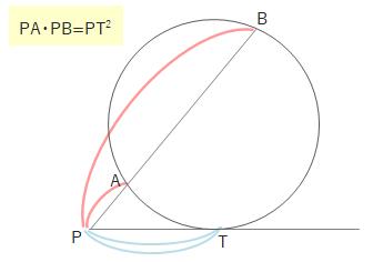 高校数学A【図形の性質】方べきの定理まとめと問題